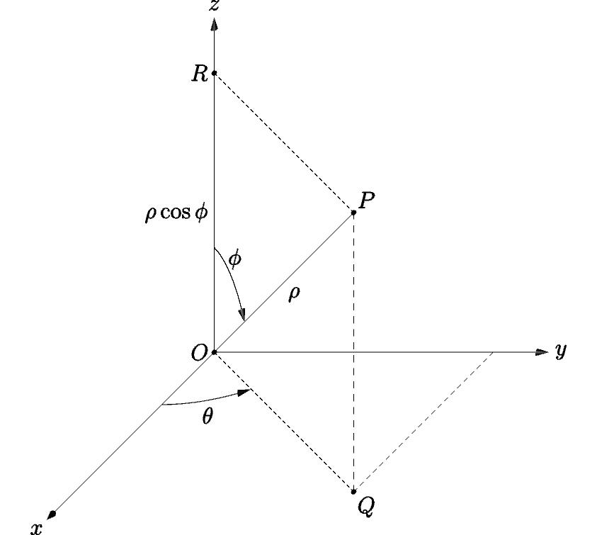 Spherical Coordinates in Matlab